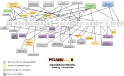 Community U Network